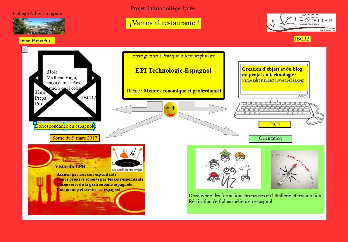 diagramme de gantt technologie college image collections